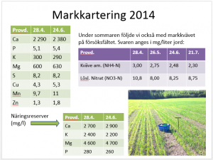 Markkartering 2014